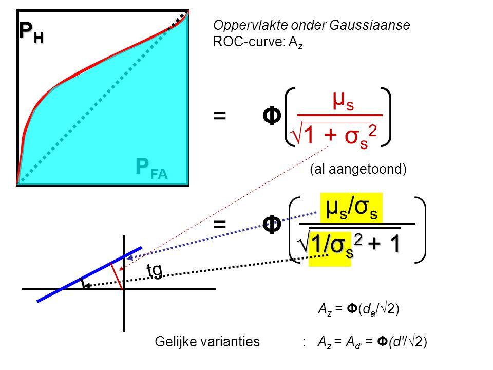 μs = Φ √1 + σs2 μs/σs = Φ √1/σs2 + 1 PH PFA tg