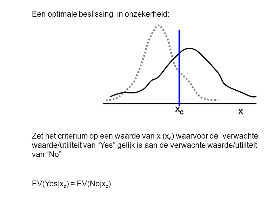 xc x Een optimale beslissing in onzekerheid: