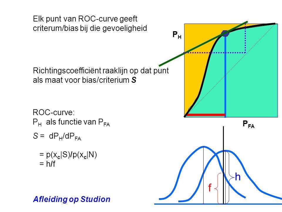 h f Elk punt van ROC-curve geeft criterum/bias bij die gevoeligheid PH