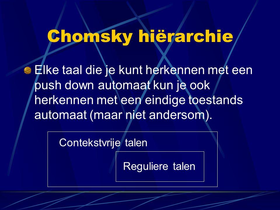 Chomsky hiërarchie