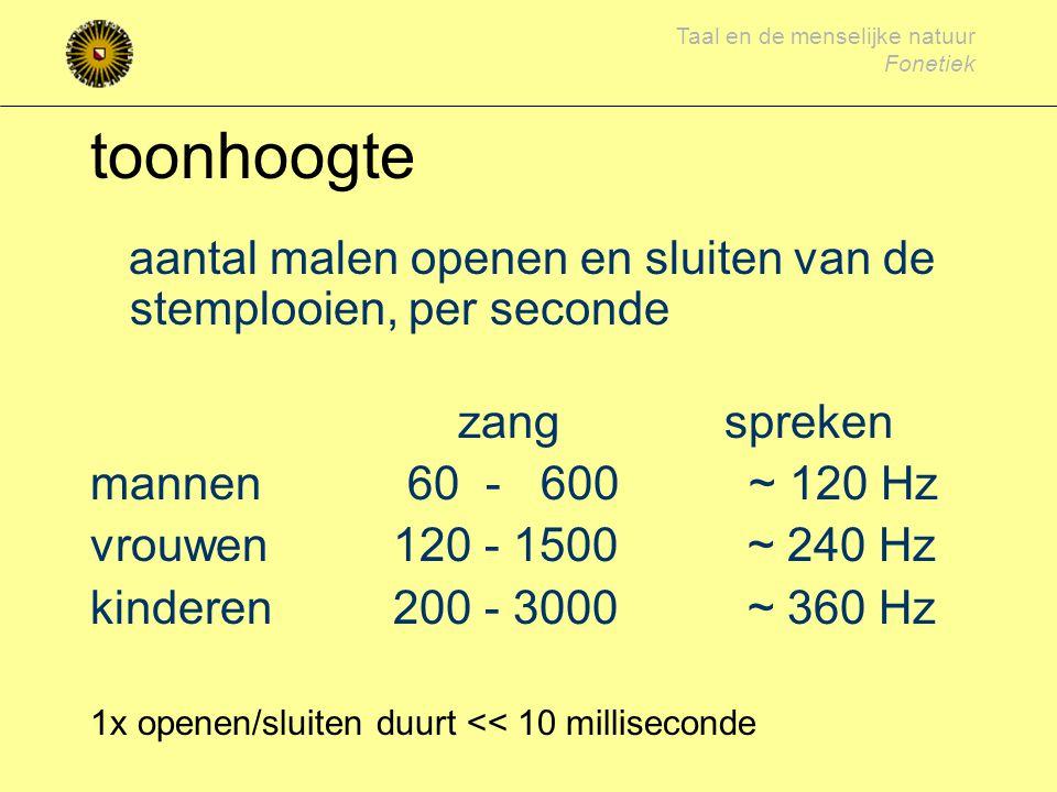 toonhoogte aantal malen openen en sluiten van de stemplooien, per seconde. zang spreken. mannen 60 - 600 ~ 120 Hz.