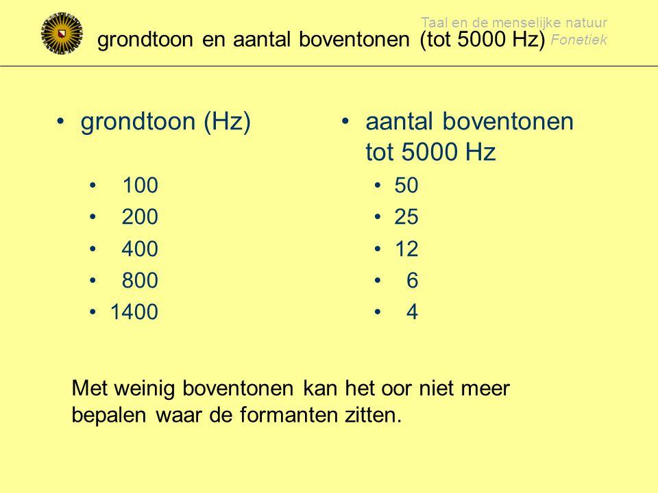 grondtoon en aantal boventonen (tot 5000 Hz)