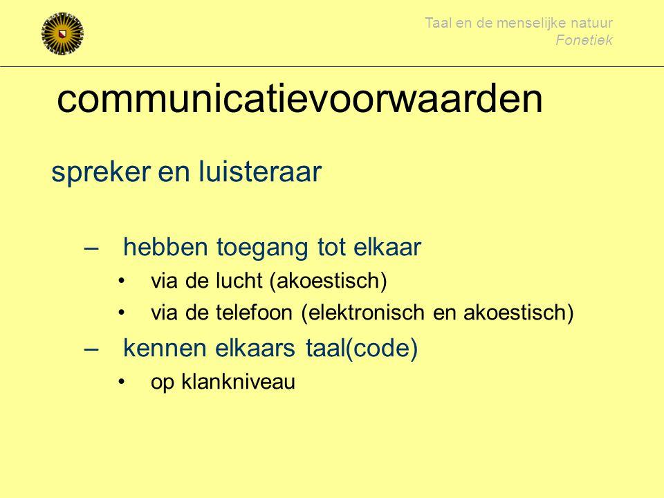 communicatievoorwaarden