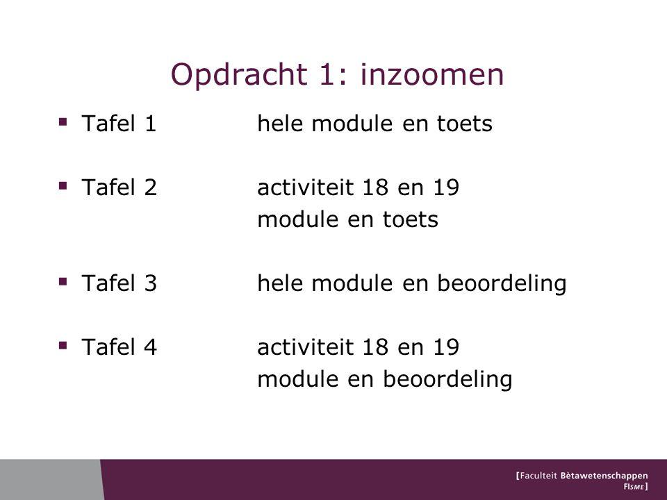 Opdracht 1: inzoomen Tafel 1 hele module en toets