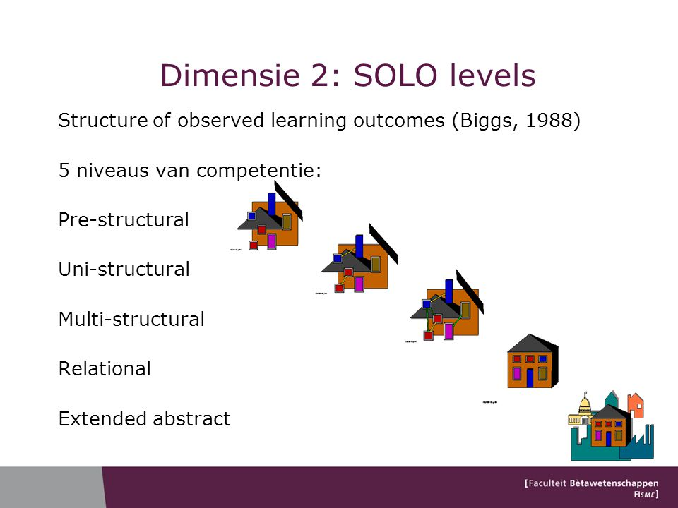 Dimensie 2: SOLO levels Structure of observed learning outcomes (Biggs, 1988) 5 niveaus van competentie: