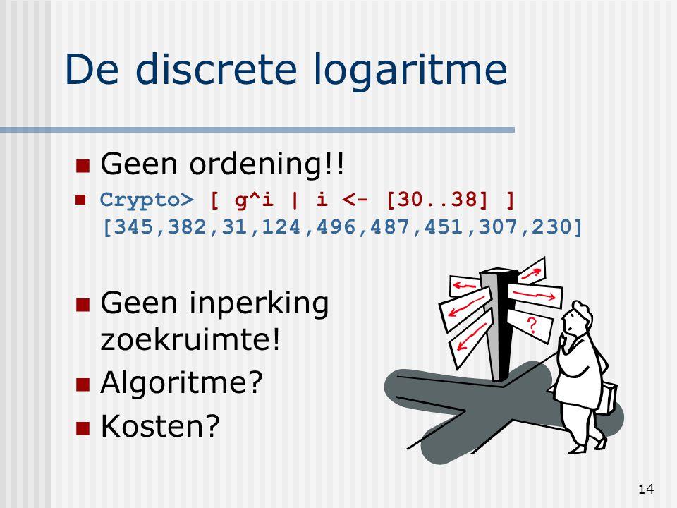 De discrete logaritme Geen ordening!! Geen inperking zoekruimte!