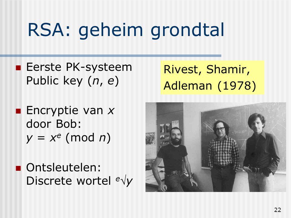 RSA: geheim grondtal Eerste PK-systeem Public key (n, e)