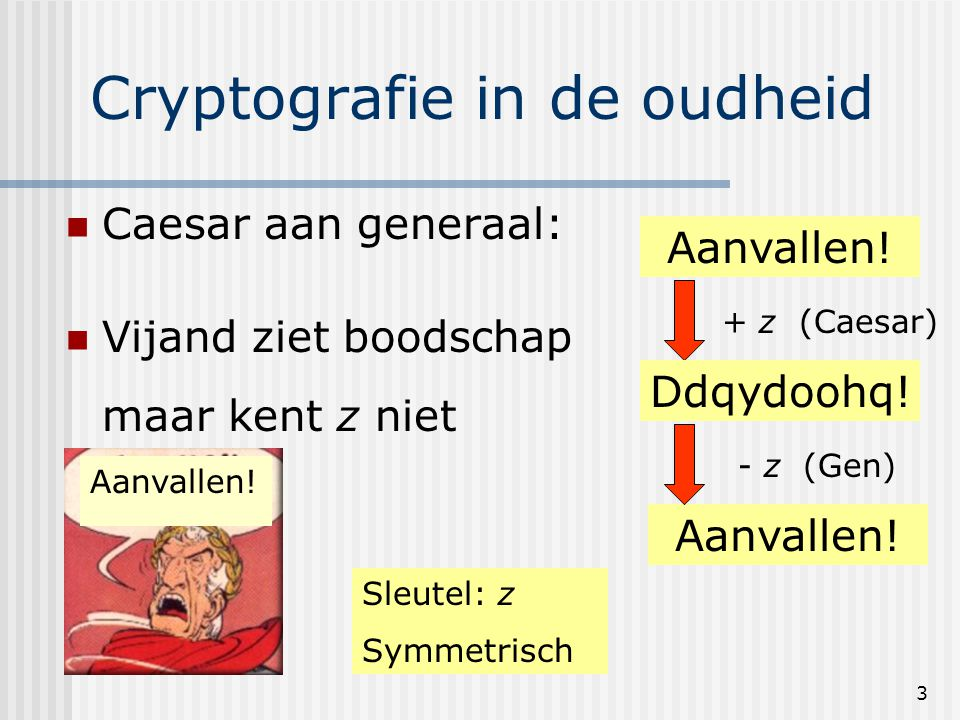 Cryptografie in de oudheid