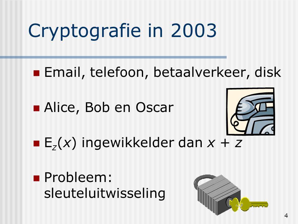 Cryptografie in 2003 Email, telefoon, betaalverkeer, disk