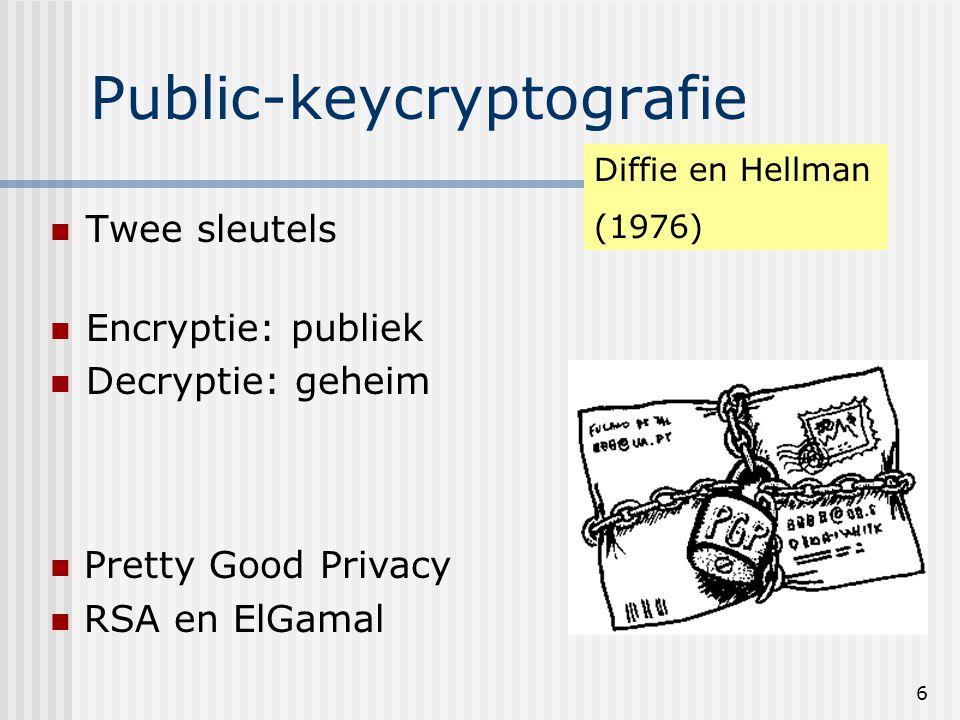 Public-keycryptografie