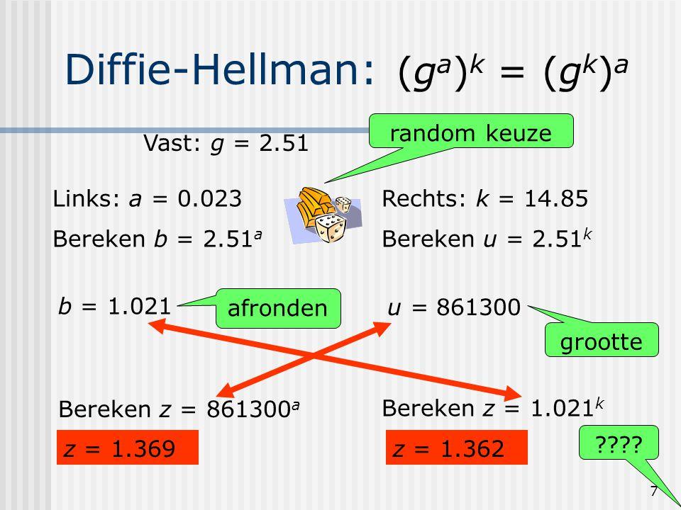 Diffie-Hellman: (ga)k = (gk)a