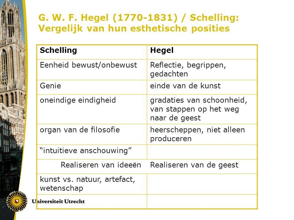 G. W. F. Hegel (1770-1831) / Schelling: Vergelijk van hun esthetische posities