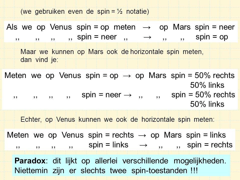 Als we op Venus spin = op meten → op Mars spin = neer