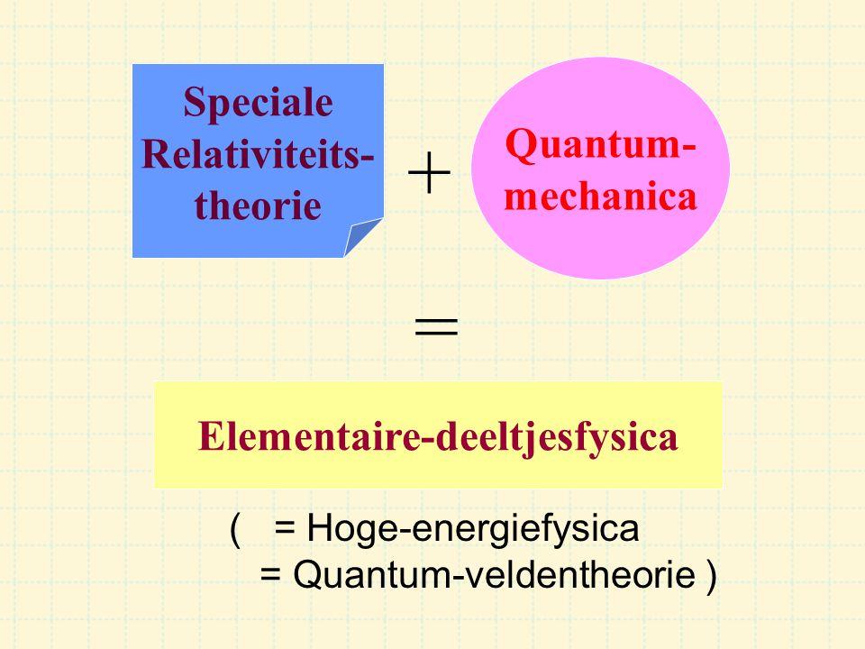 Elementaire-deeltjesfysica