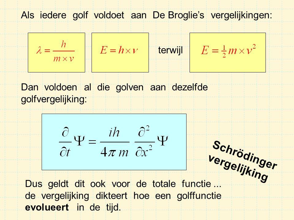 Schrödinger vergelijking