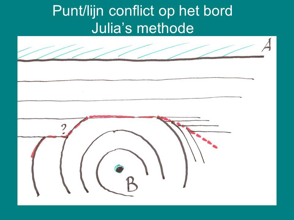 Punt/lijn conflict op het bord Julia's methode
