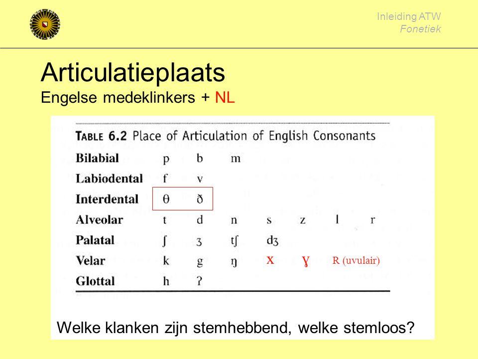Articulatieplaats Engelse medeklinkers + NL