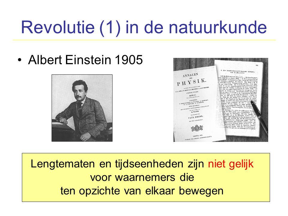 Revolutie (1) in de natuurkunde
