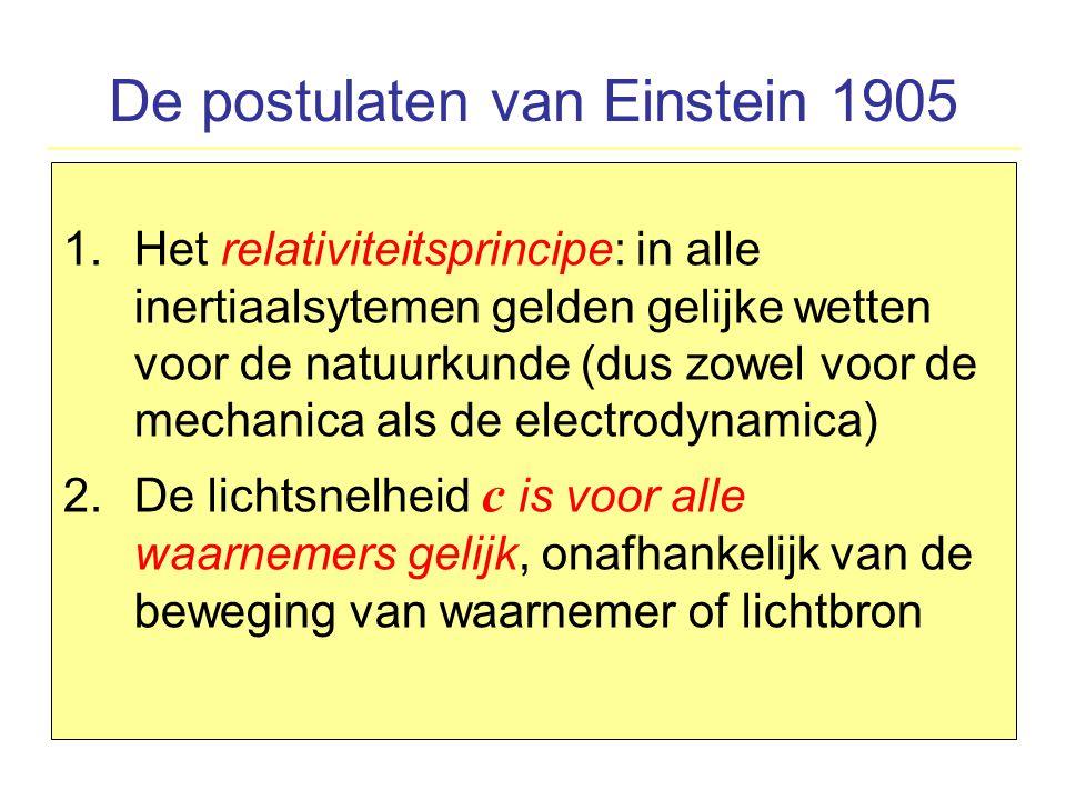 De postulaten van Einstein 1905