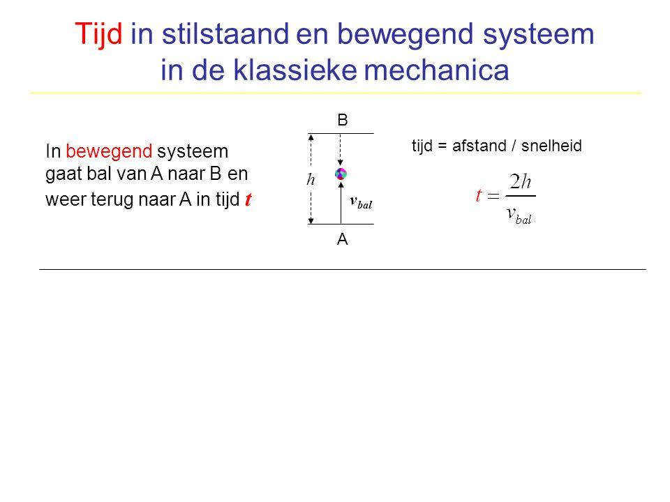 Tijd in stilstaand en bewegend systeem in de klassieke mechanica