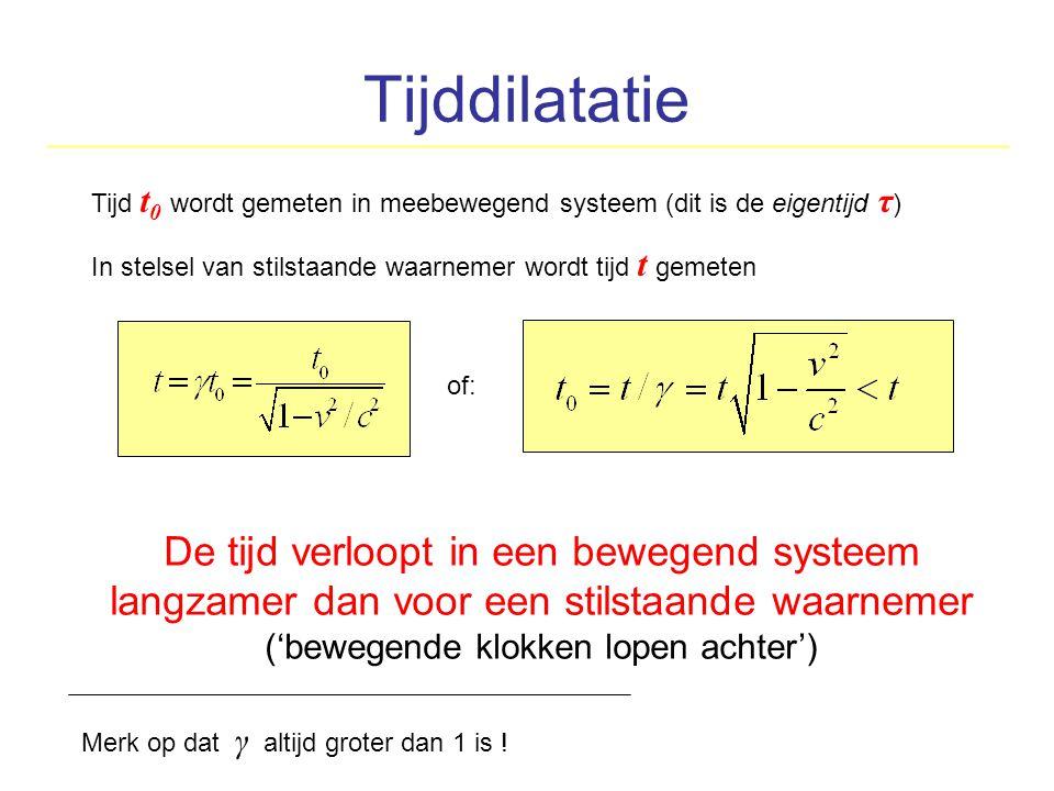 Tijddilatatie Tijd t0 wordt gemeten in meebewegend systeem (dit is de eigentijd τ) In stelsel van stilstaande waarnemer wordt tijd t gemeten.