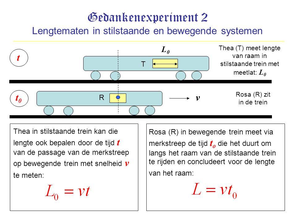 Gedankenexperiment 2 Lengtematen in stilstaande en bewegende systemen