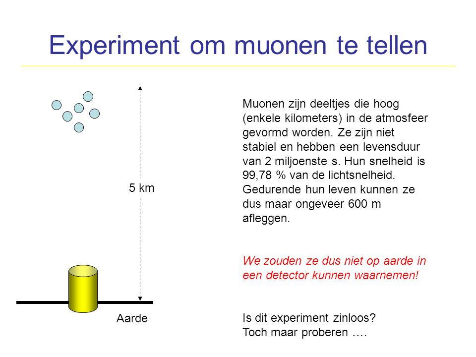 Experiment om muonen te tellen