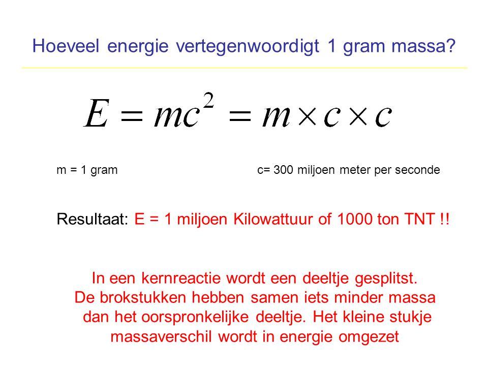 Hoeveel energie vertegenwoordigt 1 gram massa
