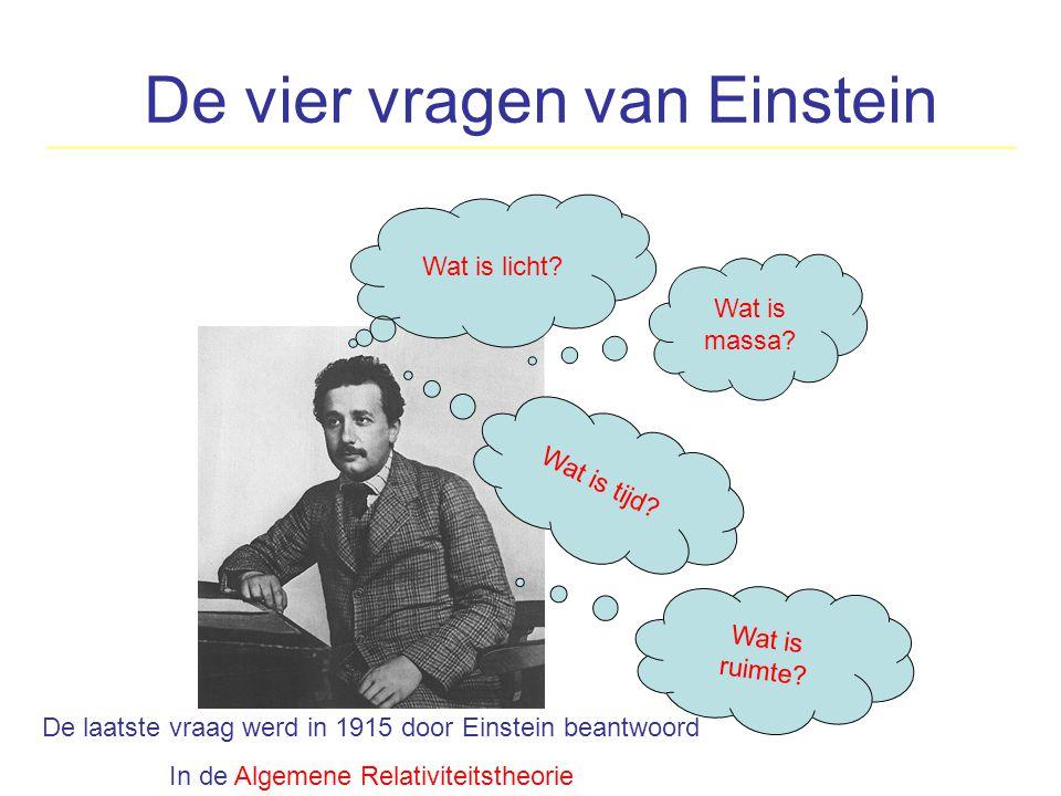 De vier vragen van Einstein