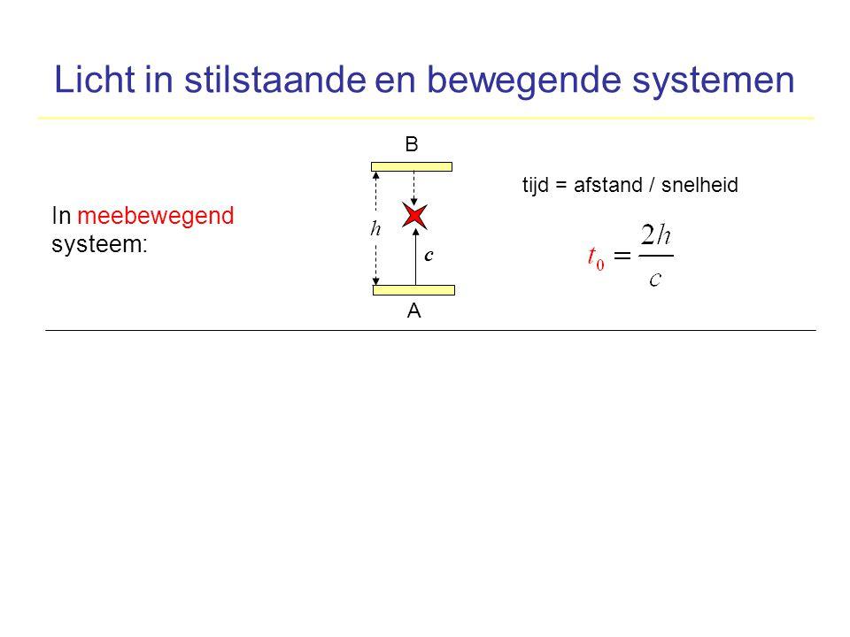 Licht in stilstaande en bewegende systemen