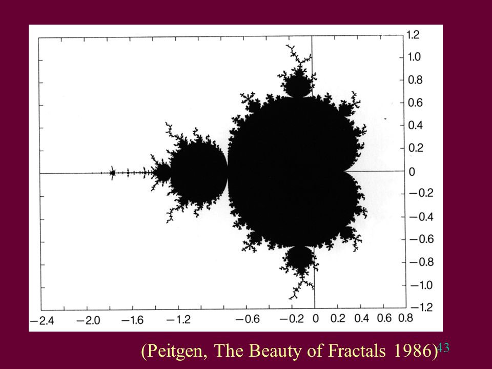 (Peitgen, The Beauty of Fractals 1986)