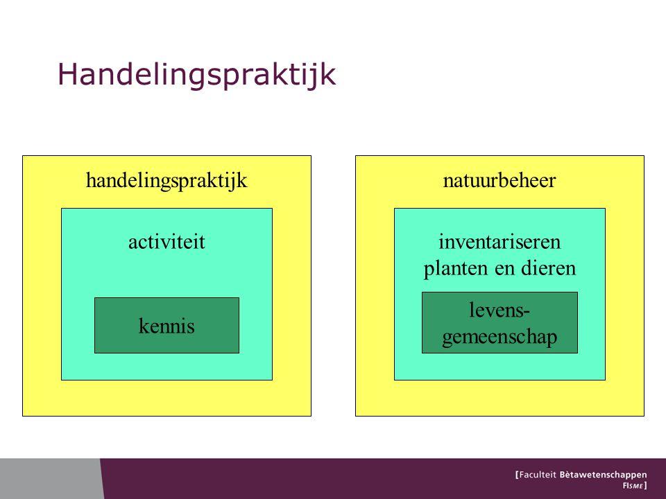 Handelingspraktijk handelingspraktijk activiteit kennis natuurbeheer