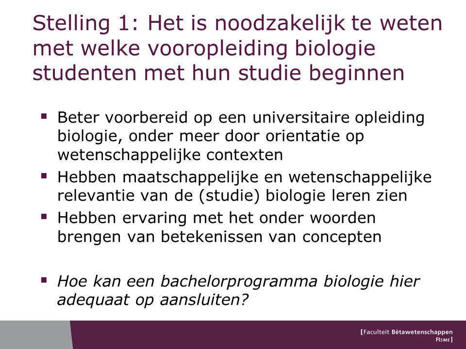 Stelling 1: Het is noodzakelijk te weten met welke vooropleiding biologie studenten met hun studie beginnen