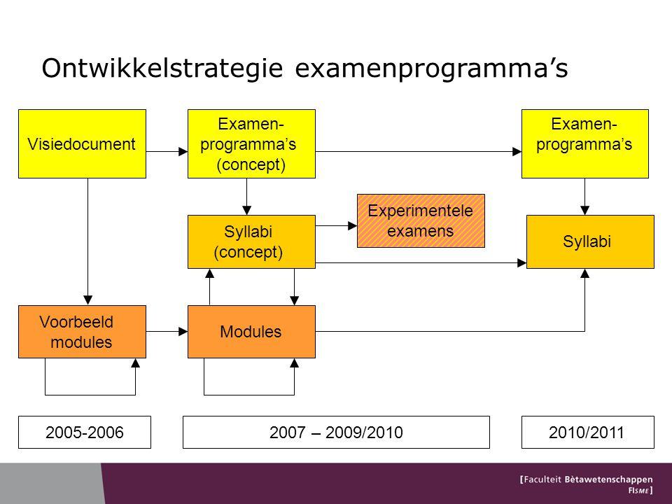 Ontwikkelstrategie examenprogramma's