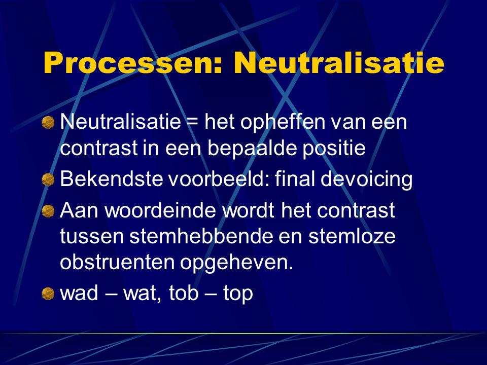 Processen: Neutralisatie