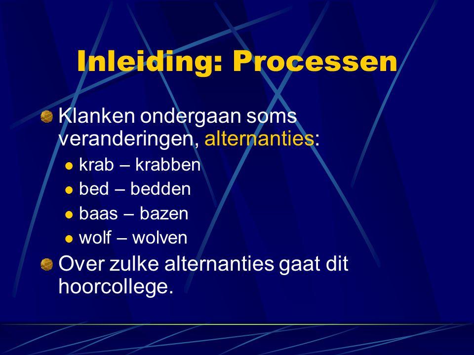 Inleiding: Processen Klanken ondergaan soms veranderingen, alternanties: krab – krabben. bed – bedden.