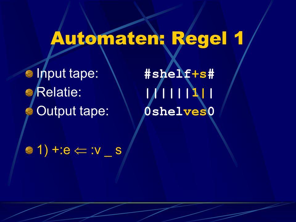 Automaten: Regel 1 Input tape: #shelf+s# Relatie: ||||||1||