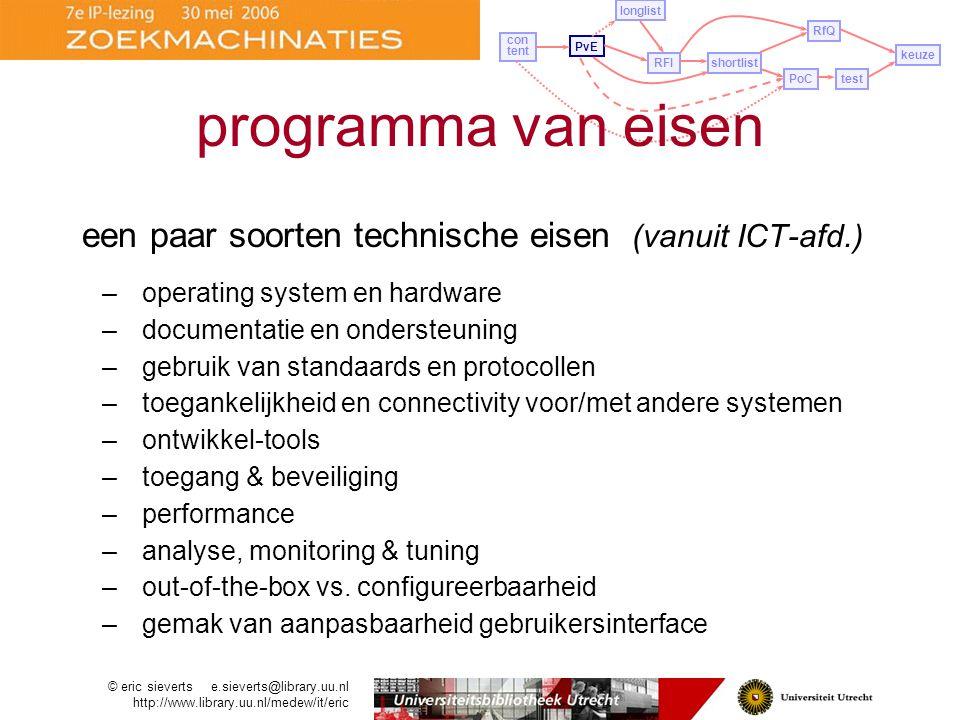 longlist RfQ. con tent. PvE. keuze. RFI. shortlist. programma van eisen. PoC. test. een paar soorten technische eisen (vanuit ICT-afd.)
