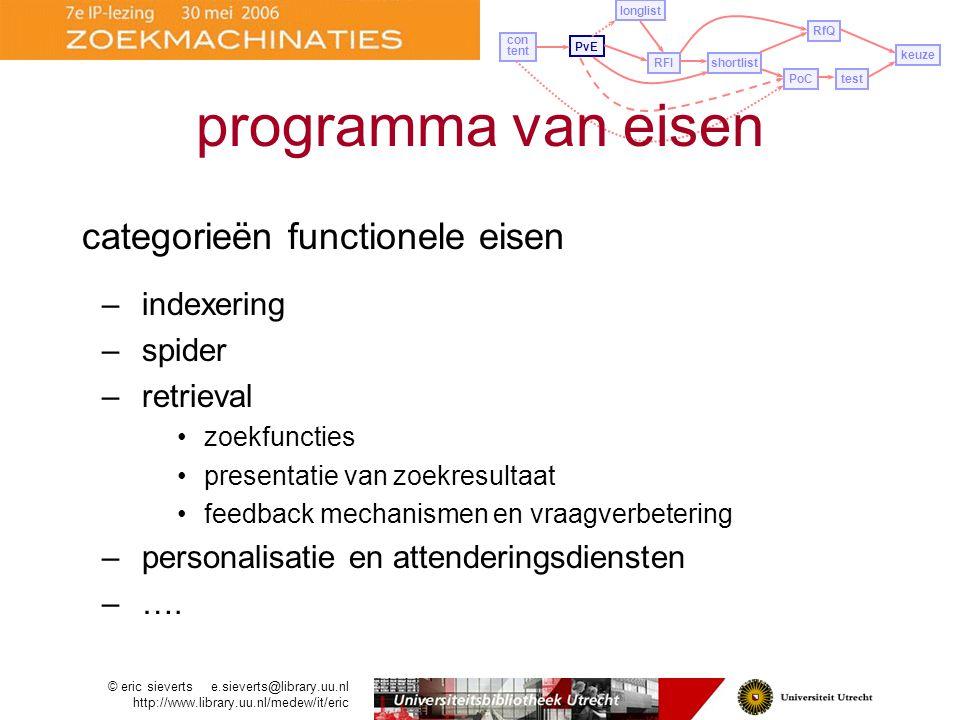 programma van eisen categorieën functionele eisen indexering spider