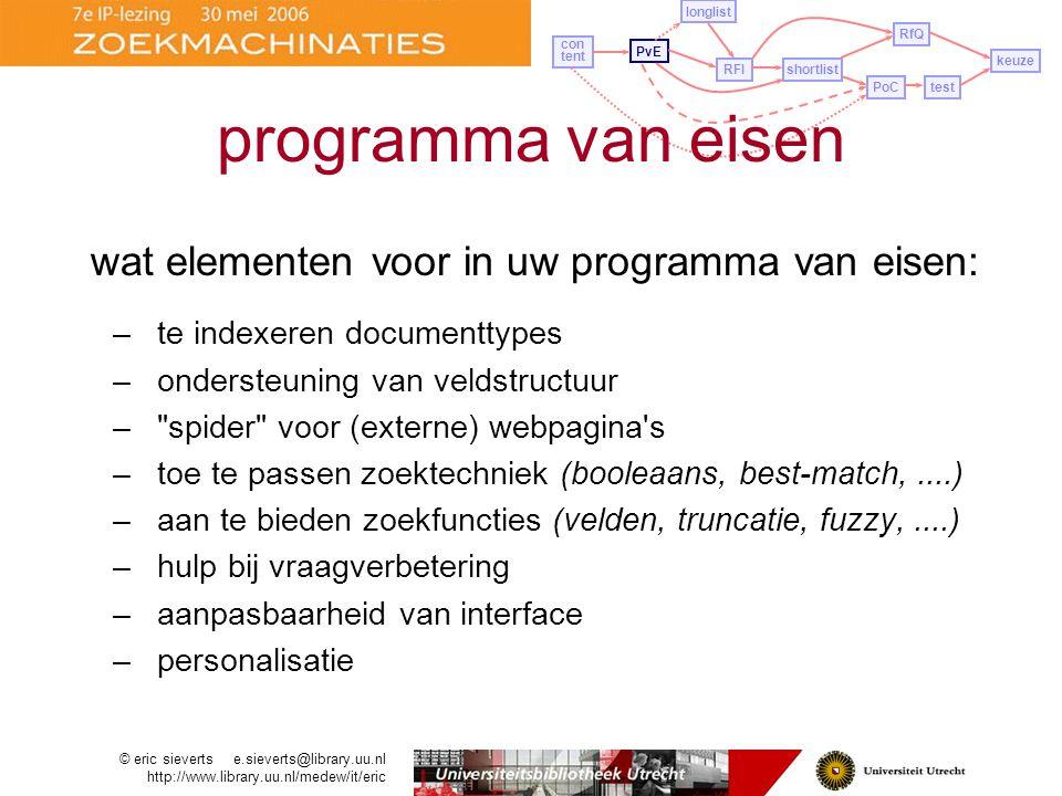 programma van eisen wat elementen voor in uw programma van eisen:
