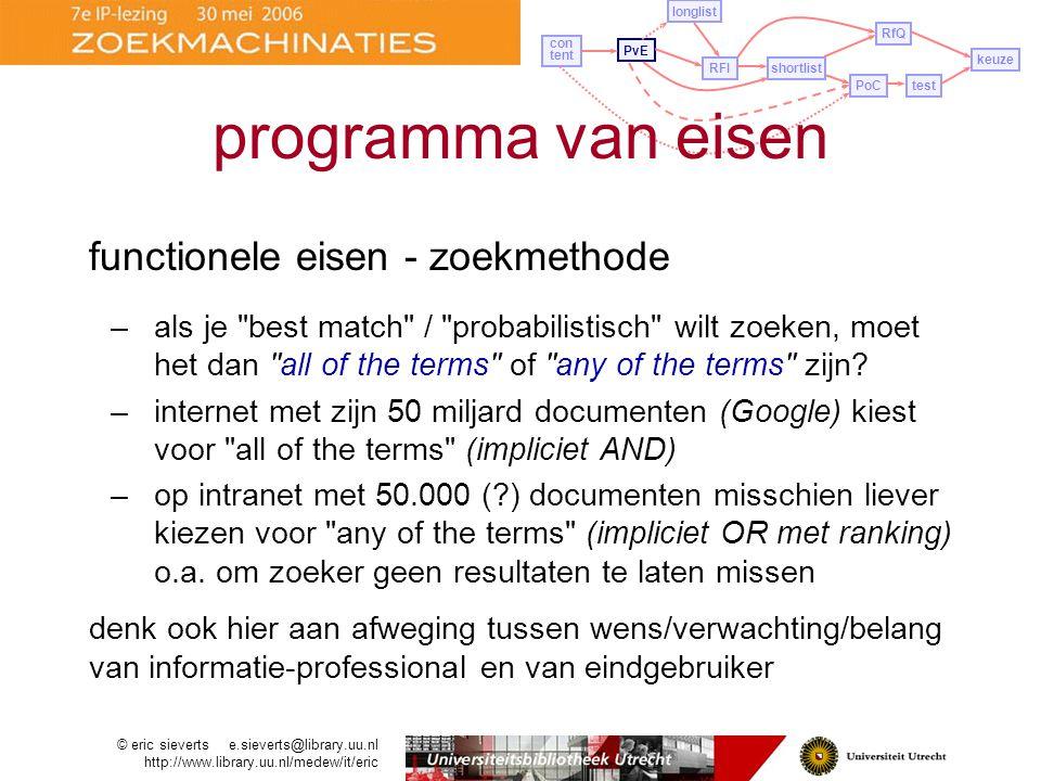 programma van eisen functionele eisen - zoekmethode
