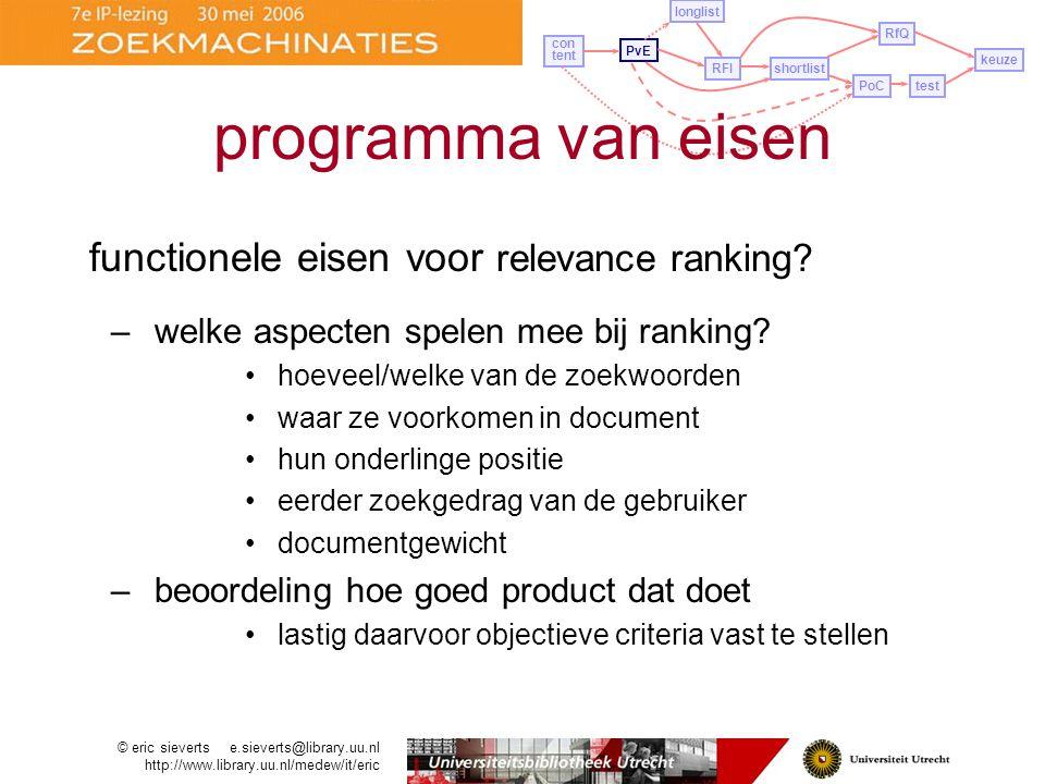 programma van eisen functionele eisen voor relevance ranking