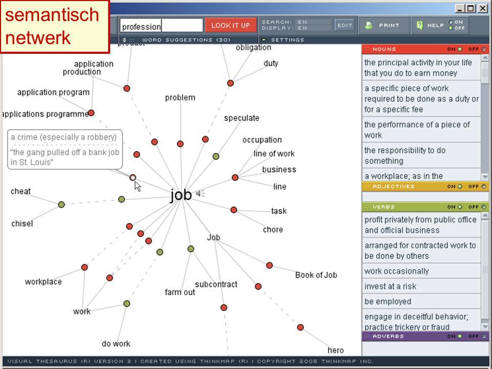 semantisch netwerk