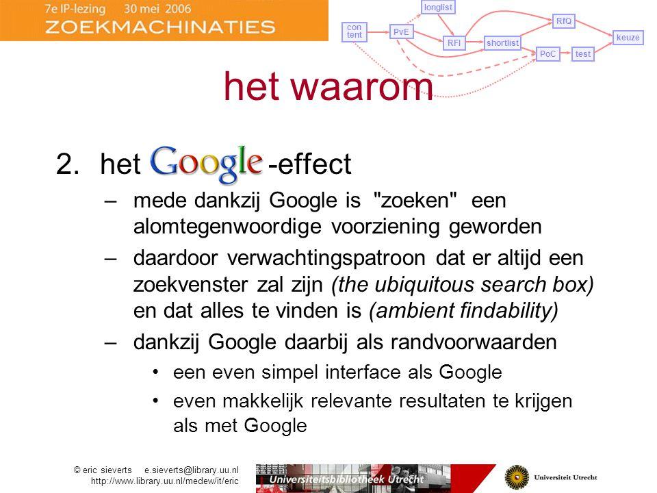 het waarom het google -effect