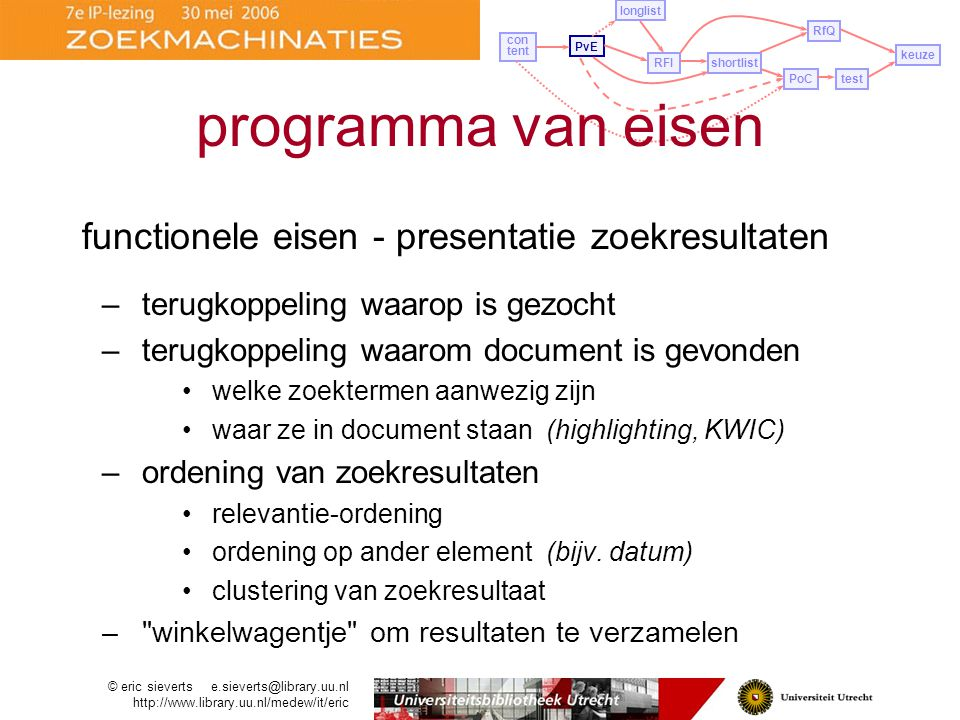 programma van eisen functionele eisen - presentatie zoekresultaten