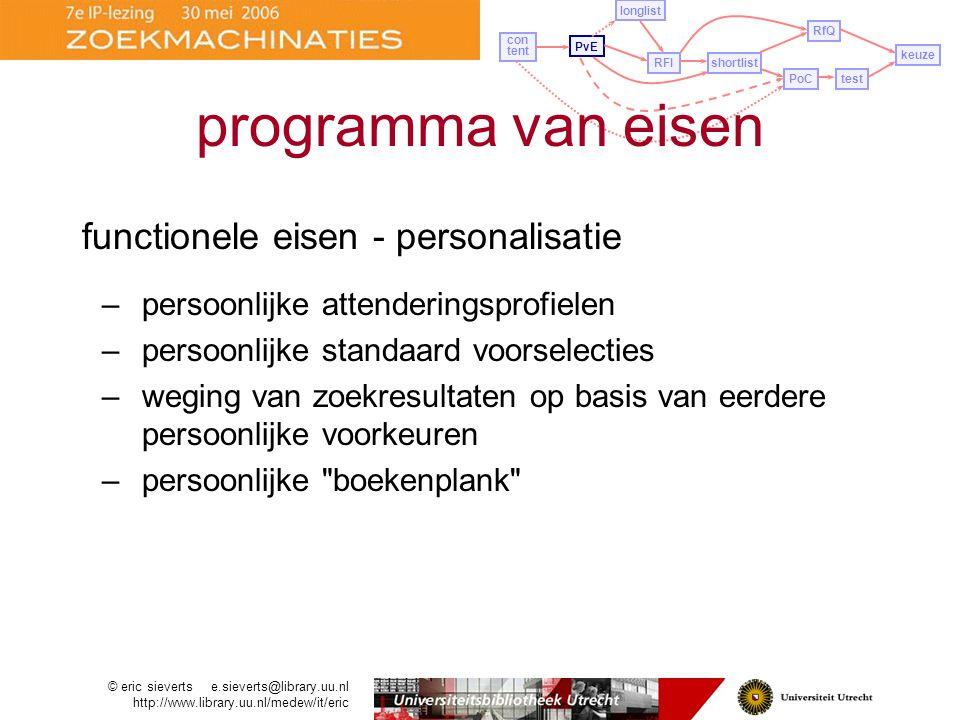 programma van eisen functionele eisen - personalisatie