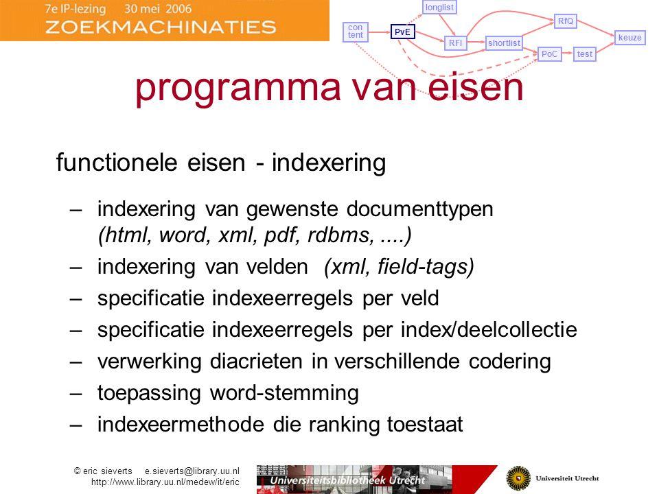programma van eisen functionele eisen - indexering