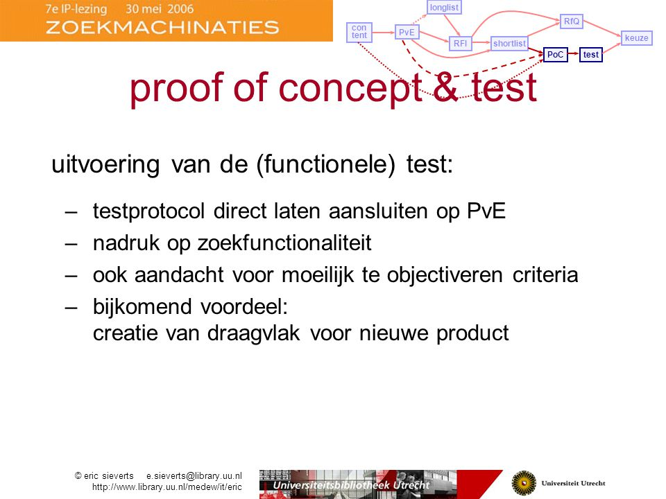 proof of concept & test uitvoering van de (functionele) test: