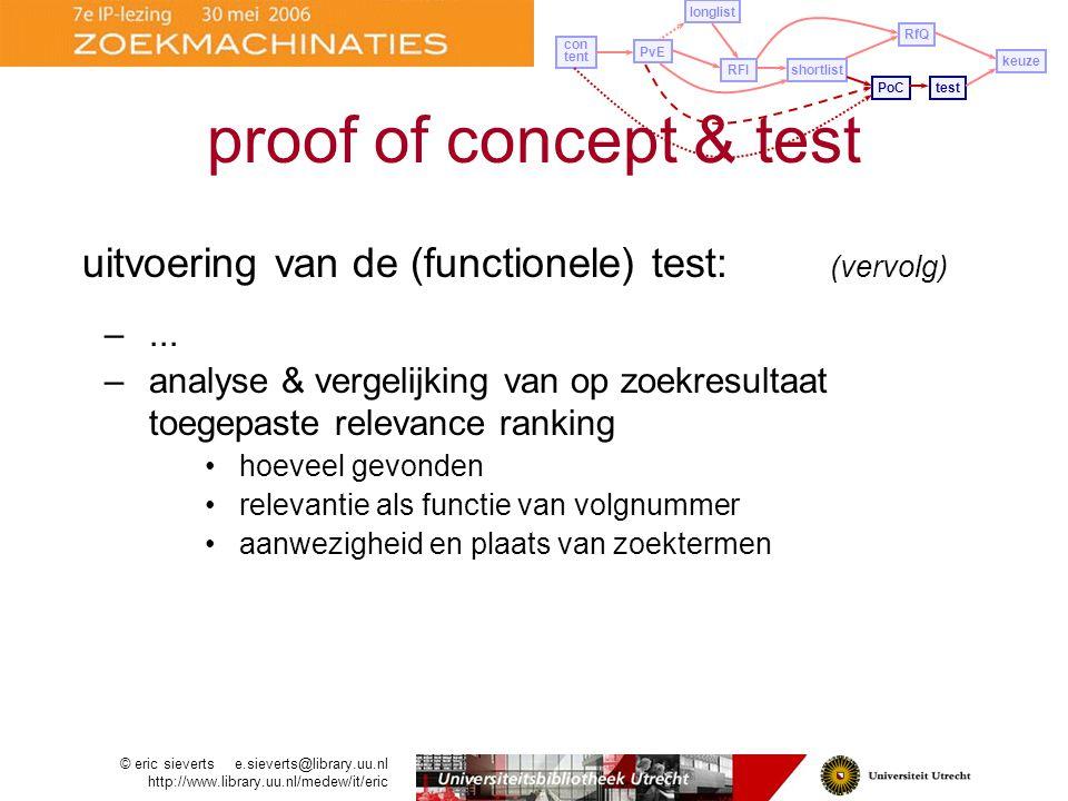 longlist RfQ. con tent. PvE. keuze. RFI. shortlist. proof of concept & test. PoC. test. uitvoering van de (functionele) test: (vervolg)