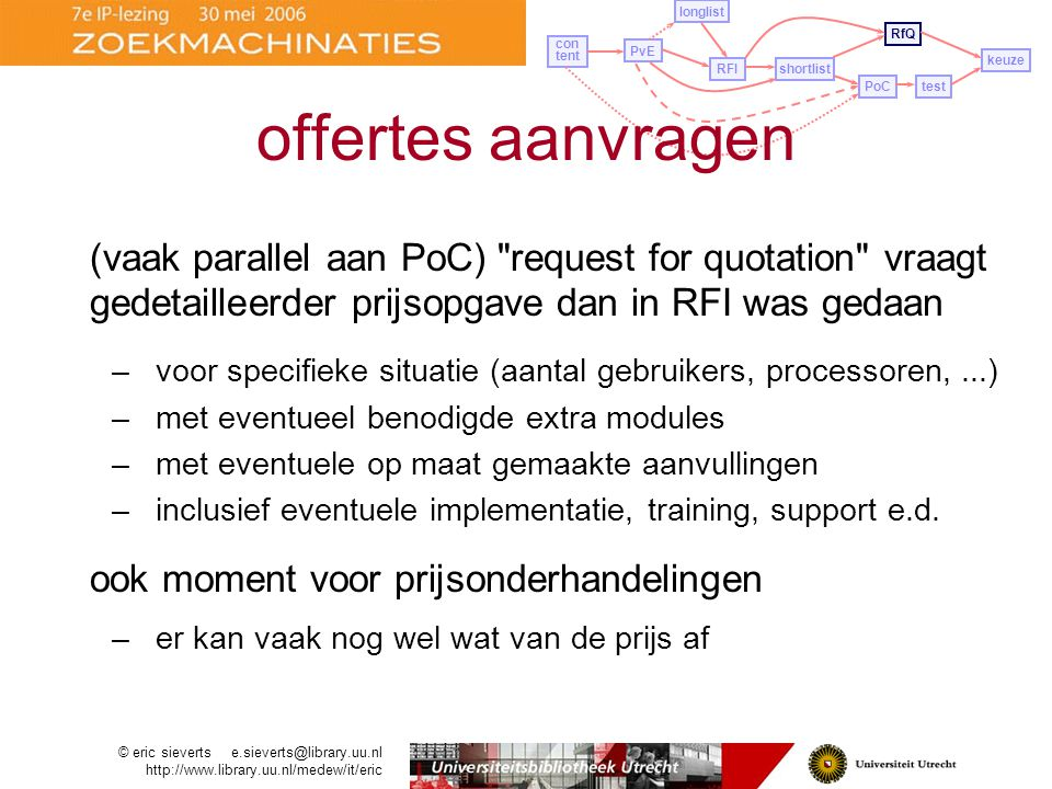 longlist RfQ. con tent. PvE. keuze. RFI. shortlist. offertes aanvragen. PoC. test.